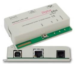 Interface USB und Ethernet
