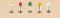 Auhagen 54737 1 Lampe m. Stecks. grün lose